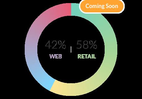 Online and Offline Sales